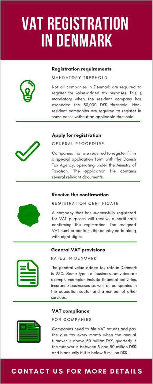 VAT Registration in Denmark.png